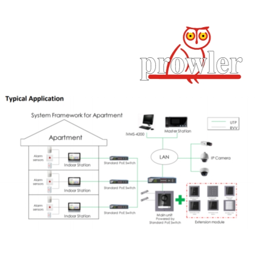 DS-KIS602 Typical Application